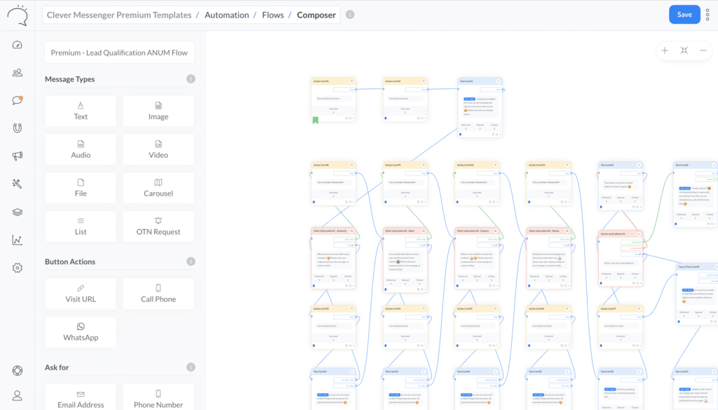 THE ANUM LEAD QUALIFICATION FLOW IN CLEVER MESSENGER
